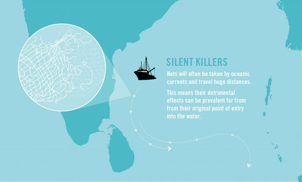 Ghost nets silent killer graphic