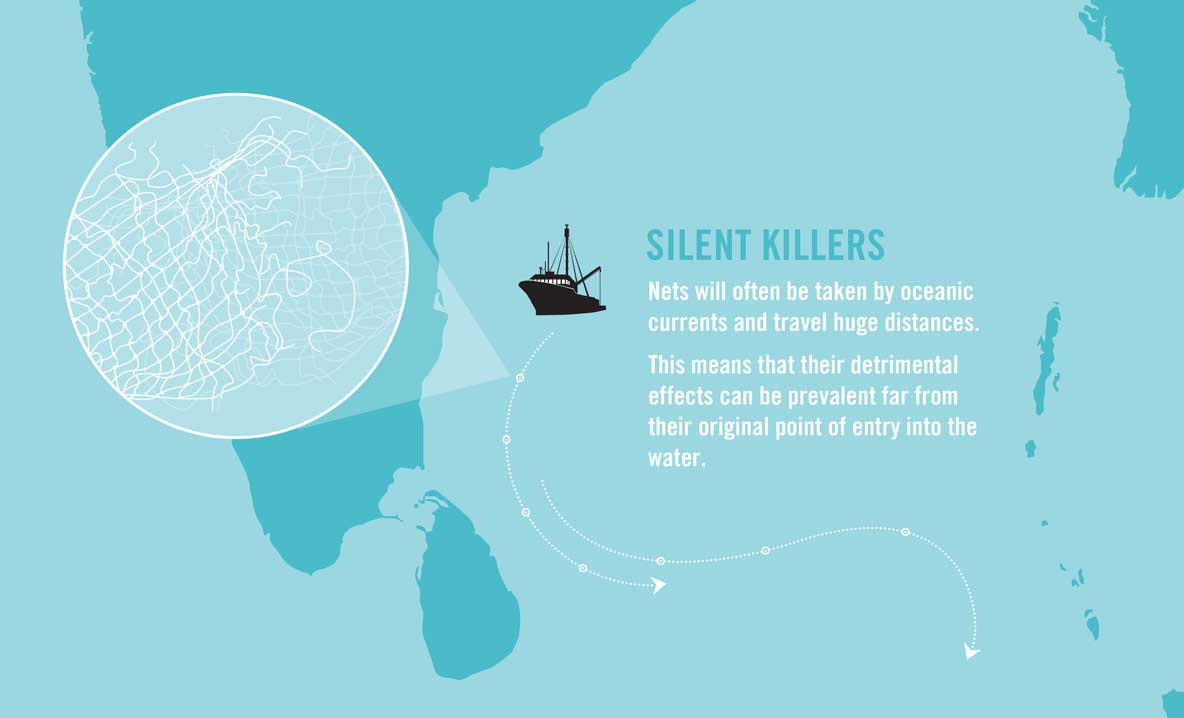 Graphic describing ghost nets as silent killers
