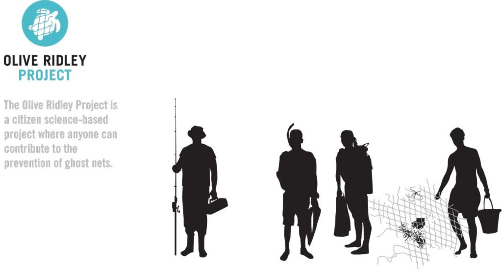 Graphic describing ORP as a citizen scientist effort