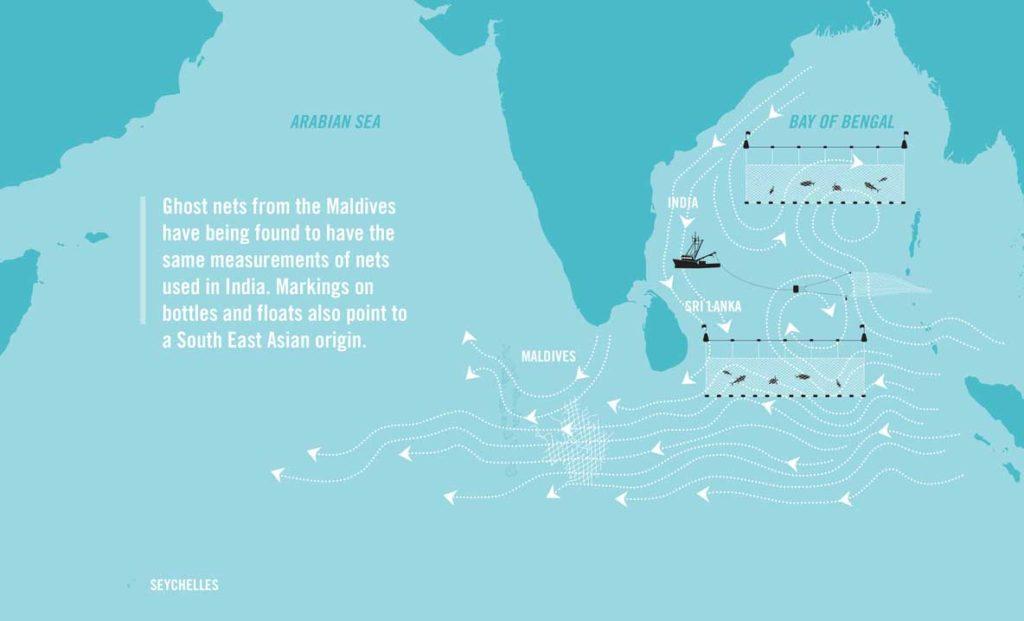 Graphic describing where ghost nets in Maldives come from