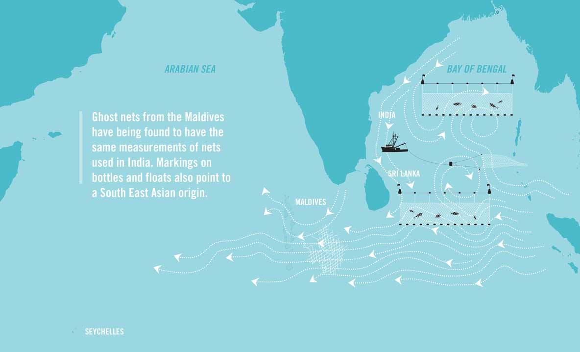 Graphic describing where ghost nets in Maldives come from